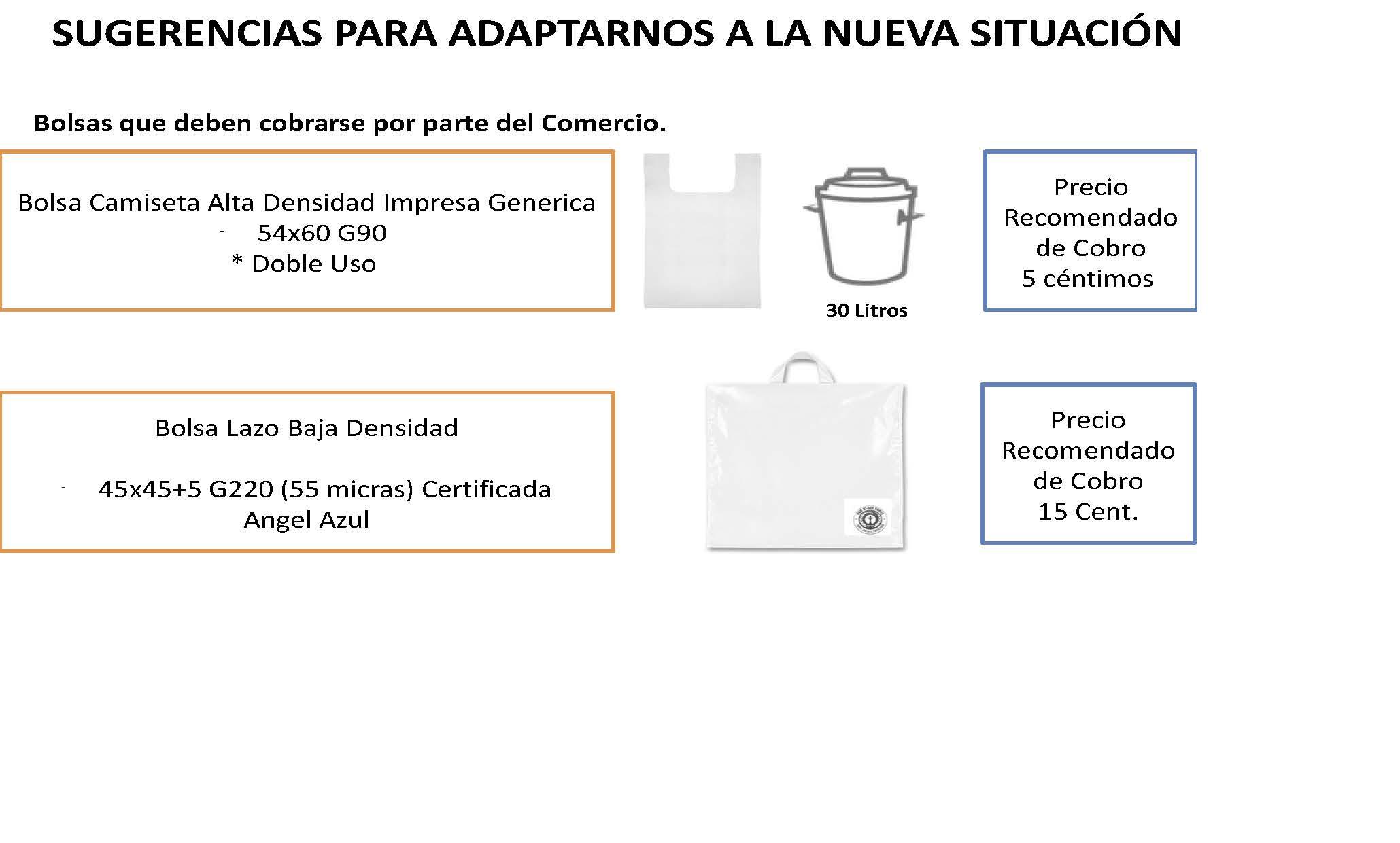 ea0b67d42 a) Se prohíbe la entrega gratuita a los consumidores de bolsas de plástico  en los puntos de venta de